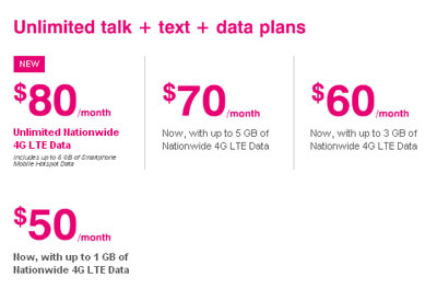 T-Mobile is America's Fastest Unlimited Network. No annual contracts, no roaming charges, no taxes and fees, plus many perks and benefits. Prepaid Plans Phones Accessories Bring Your Own Phone Prepaid Phones Bring Your Own Tablet Holiday Deals T-Mobile Magenta Gear.